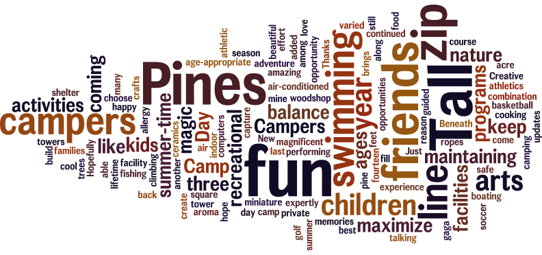 tall pines wordle